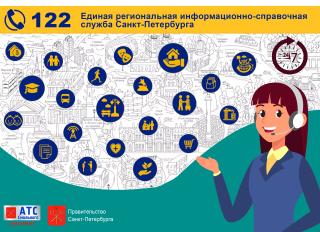 122 инфографика