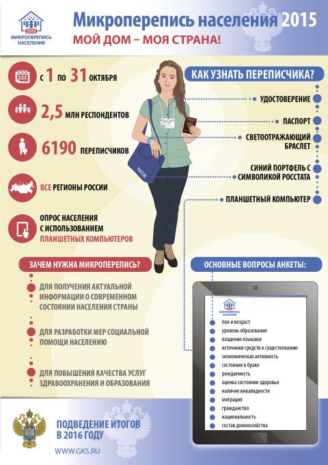 infogr mpn